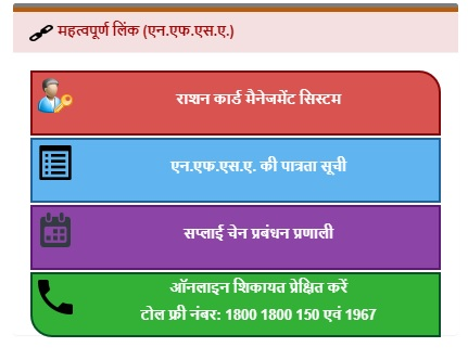 How to show my name in UP Ration Card List