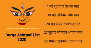 List Of All Durga Ashtami 2020