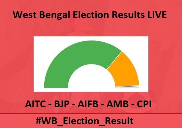 West Bengal Election Result LIVE