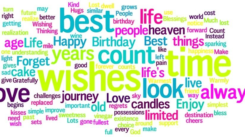 Wishes Images and Greetings Messages Quotes